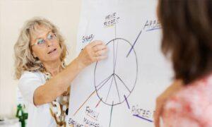 Beratung, BerufsWege für Frauen
